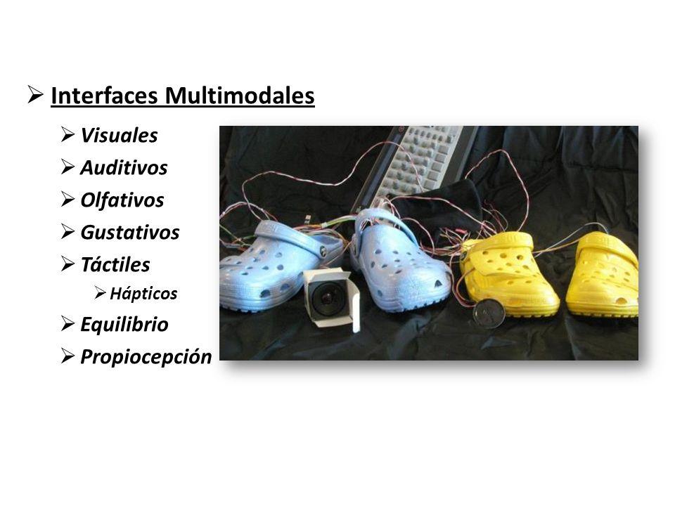 Visuales Auditivos Olfativos Gustativos Táctiles Hápticos Equilibrio Propiocepción