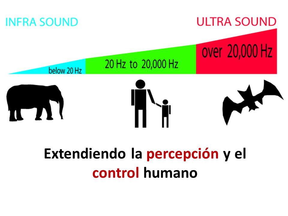 Extendiendo la percepción y el control humano