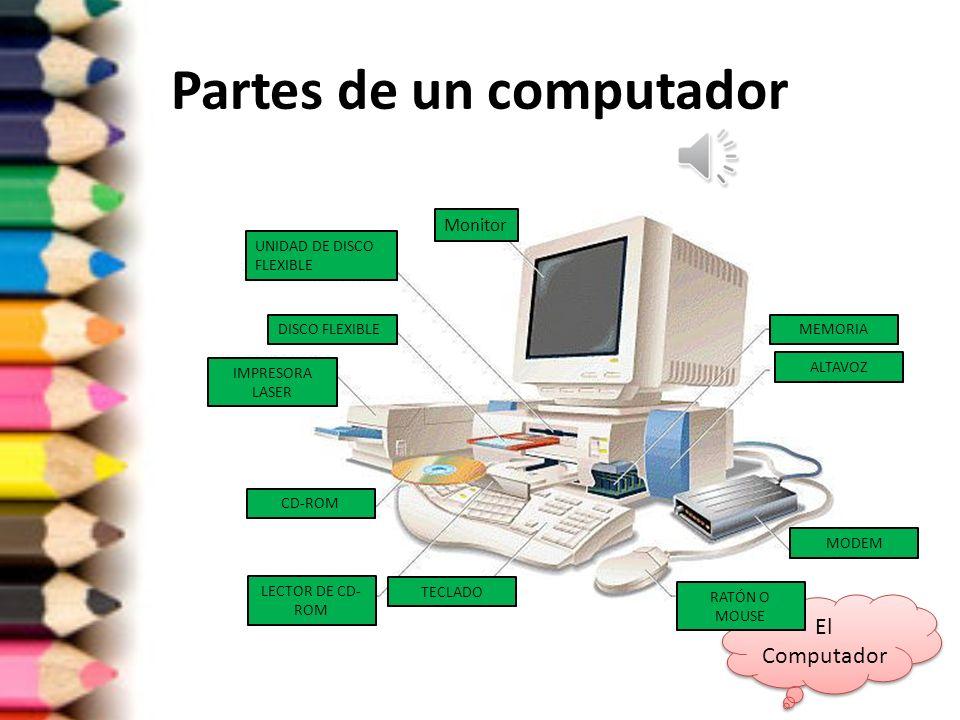 ¿Qué es un computador? Es una máquina muy compleja que funciona con energía eléctrica. Entre sus diversas funciones están: almacenar información en fo