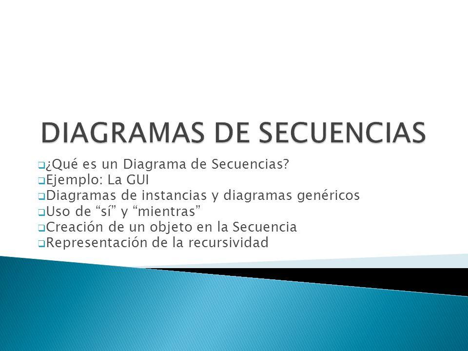 ¿Qué es un Diagrama de Secuencias? Ejemplo: La GUI Diagramas de instancias y diagramas genéricos Uso de sí y mientras Creación de un objeto en la Secu