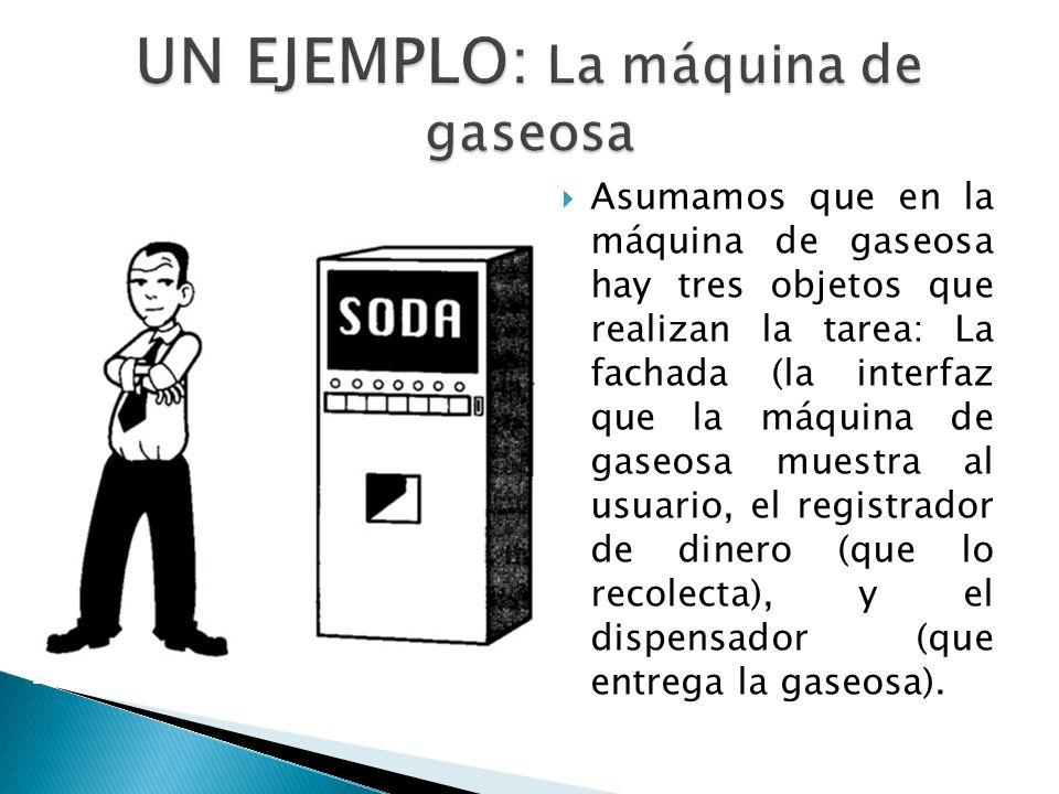 Asumamos que en la máquina de gaseosa hay tres objetos que realizan la tarea: La fachada (la interfaz que la máquina de gaseosa muestra al usuario, el registrador de dinero (que lo recolecta), y el dispensador (que entrega la gaseosa).