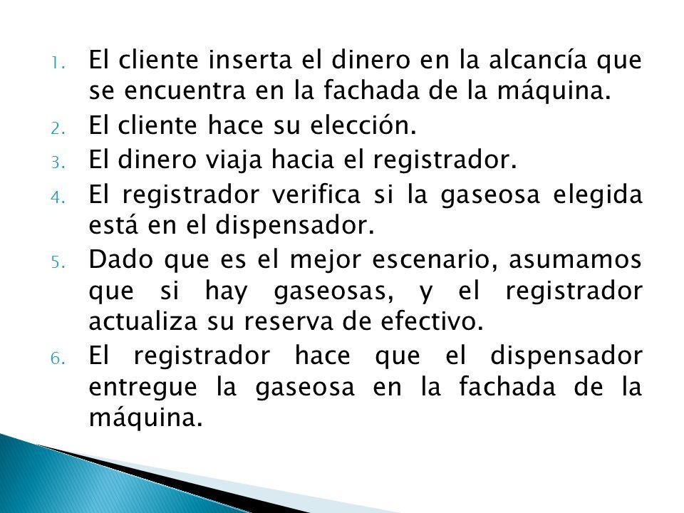 1. El cliente inserta el dinero en la alcancía que se encuentra en la fachada de la máquina. 2. El cliente hace su elección. 3. El dinero viaja hacia