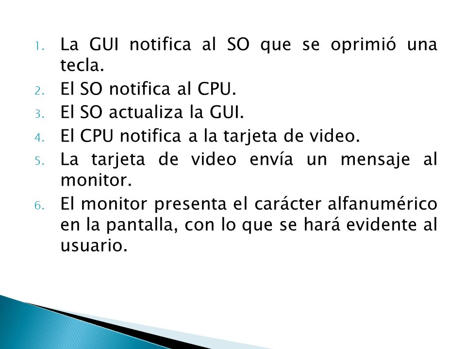 1. La GUI notifica al SO que se oprimió una tecla. 2. El SO notifica al CPU. 3. El SO actualiza la GUI. 4. El CPU notifica a la tarjeta de video. 5. L