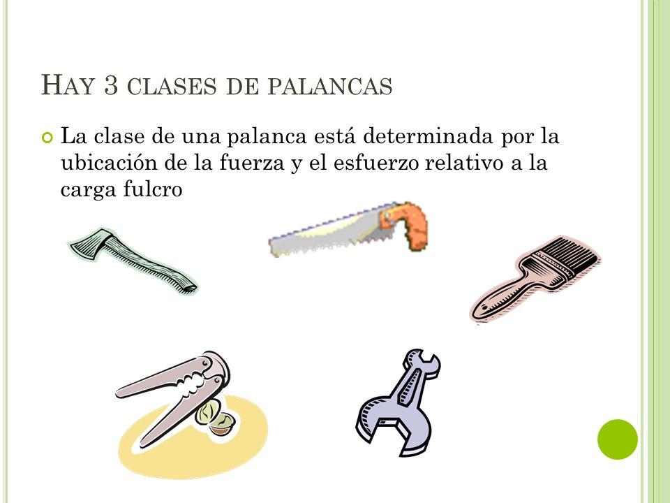 H AY 3 CLASES DE PALANCAS La clase de una palanca está determinada por la ubicación de la fuerza y el esfuerzo relativo a la carga fulcro