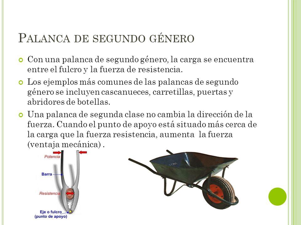 P ALANCA DE SEGUNDO GÉNERO Con una palanca de segundo género, la carga se encuentra entre el fulcro y la fuerza de resistencia. Los ejemplos más comun
