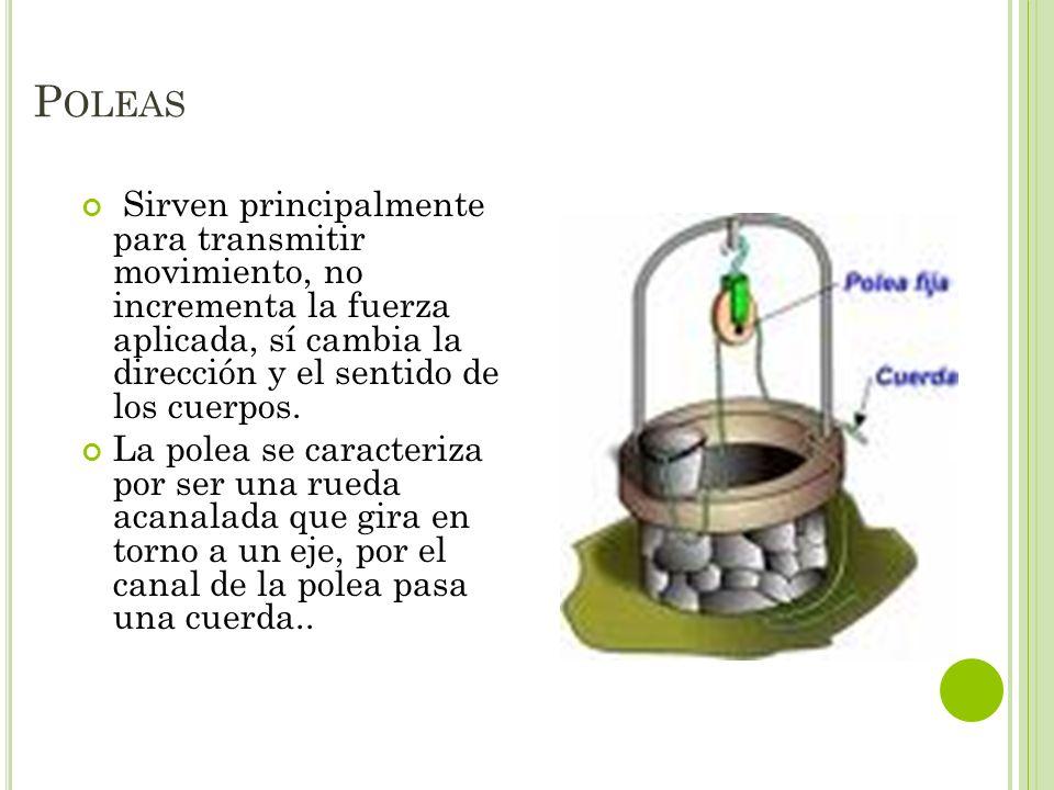 P OLEAS Sirven principalmente para transmitir movimiento, no incrementa la fuerza aplicada, sí cambia la dirección y el sentido de los cuerpos. La pol
