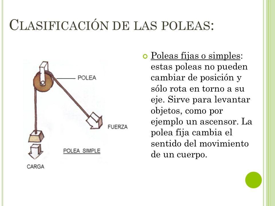 C LASIFICACIÓN DE LAS POLEAS : Poleas fijas o simples: estas poleas no pueden cambiar de posición y sólo rota en torno a su eje. Sirve para levantar o