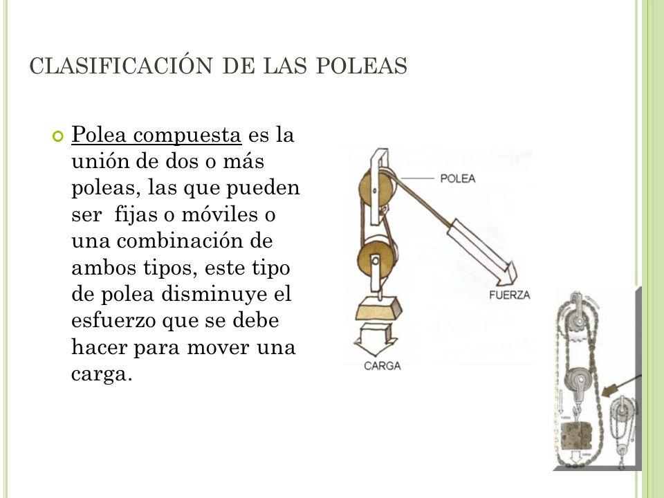 CLASIFICACIÓN DE LAS POLEAS Polea compuesta es la unión de dos o más poleas, las que pueden ser fijas o móviles o una combinación de ambos tipos, este