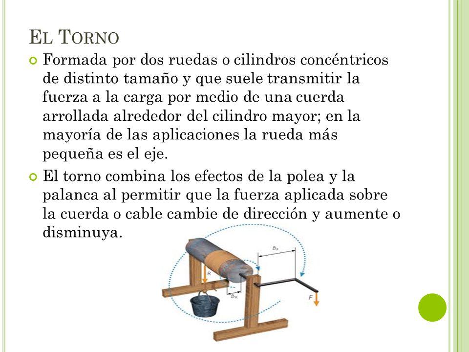 E L T ORNO Formada por dos ruedas o cilindros concéntricos de distinto tamaño y que suele transmitir la fuerza a la carga por medio de una cuerda arro