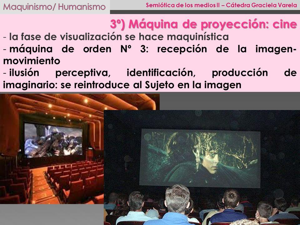 3º) Máquina de proyección: cine - la fase de visualización se hace maquinística - máquina de orden Nº 3: recepción de la imagen- movimiento - ilusión