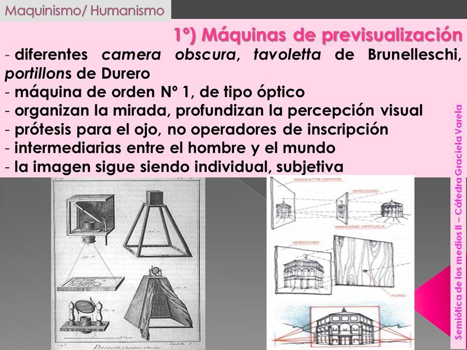 1º) Máquinas de previsualización - diferentes camera obscura, tavoletta de Brunelleschi, portillon s de Durero - máquina de orden Nº 1, de tipo óptico
