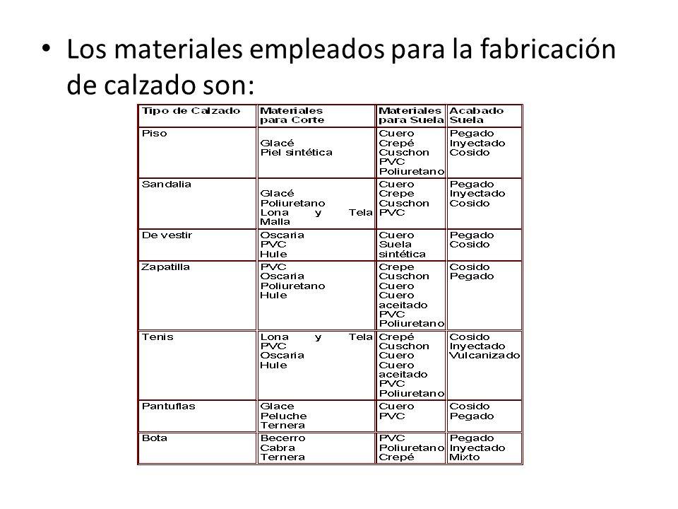 Los materiales empleados para la fabricación de calzado son: