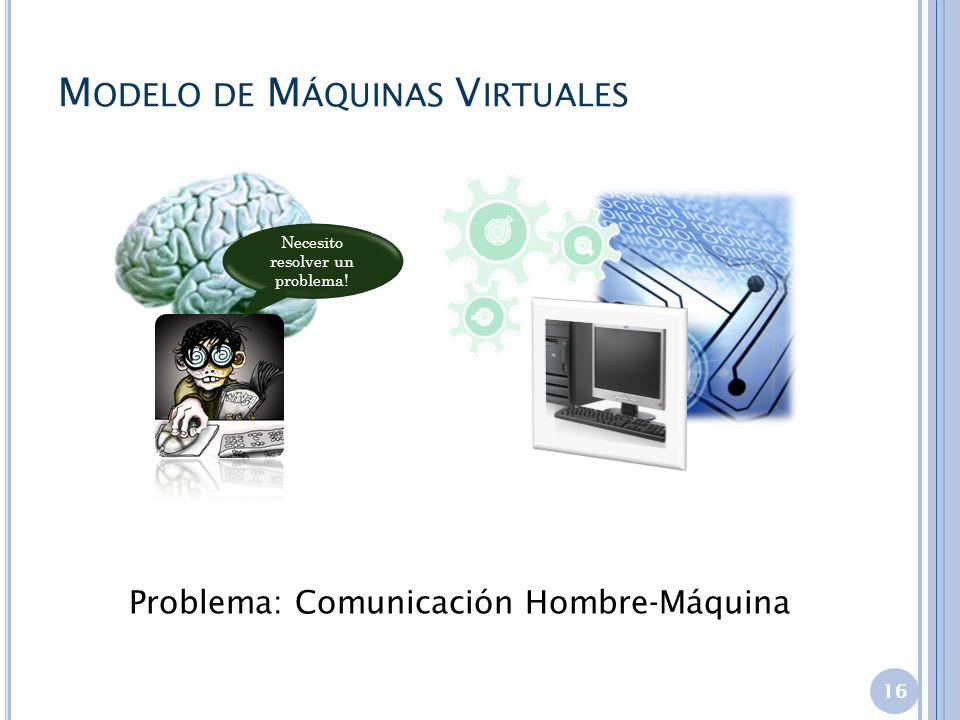 M ODELO DE M ÁQUINAS V IRTUALES Problema: Comunicación Hombre-Máquina 16 Necesito resolver un problema!