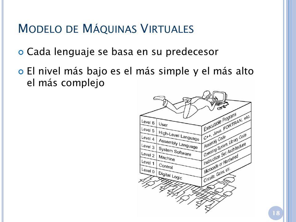 M ODELO DE M ÁQUINAS V IRTUALES Cada lenguaje se basa en su predecesor El nivel más bajo es el más simple y el más alto el más complejo 18