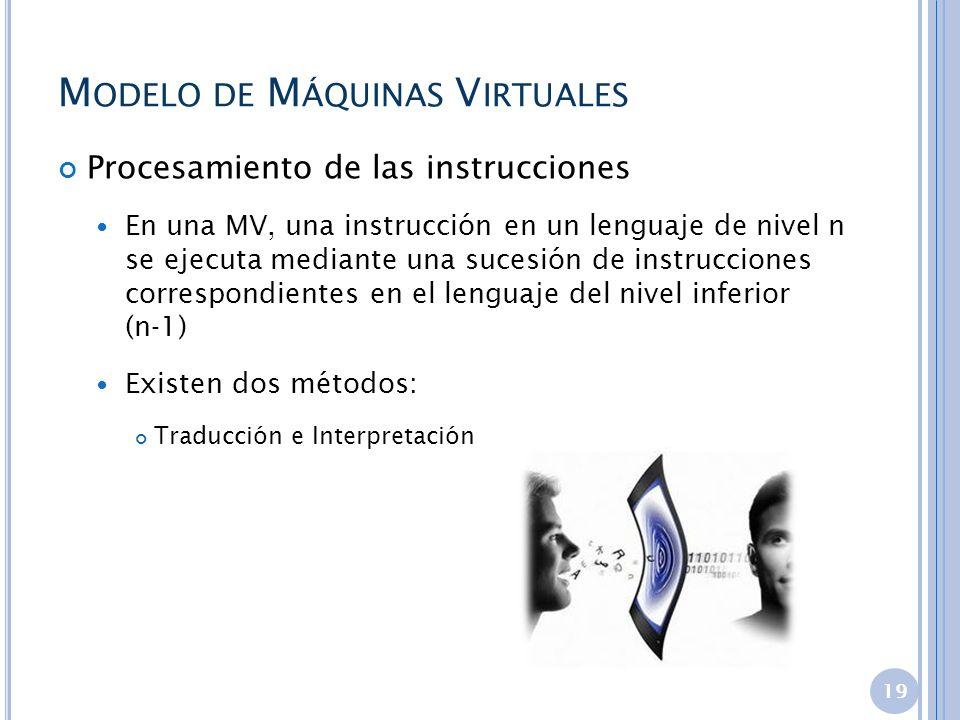 M ODELO DE M ÁQUINAS V IRTUALES Procesamiento de las instrucciones En una MV, una instrucción en un lenguaje de nivel n se ejecuta mediante una sucesi
