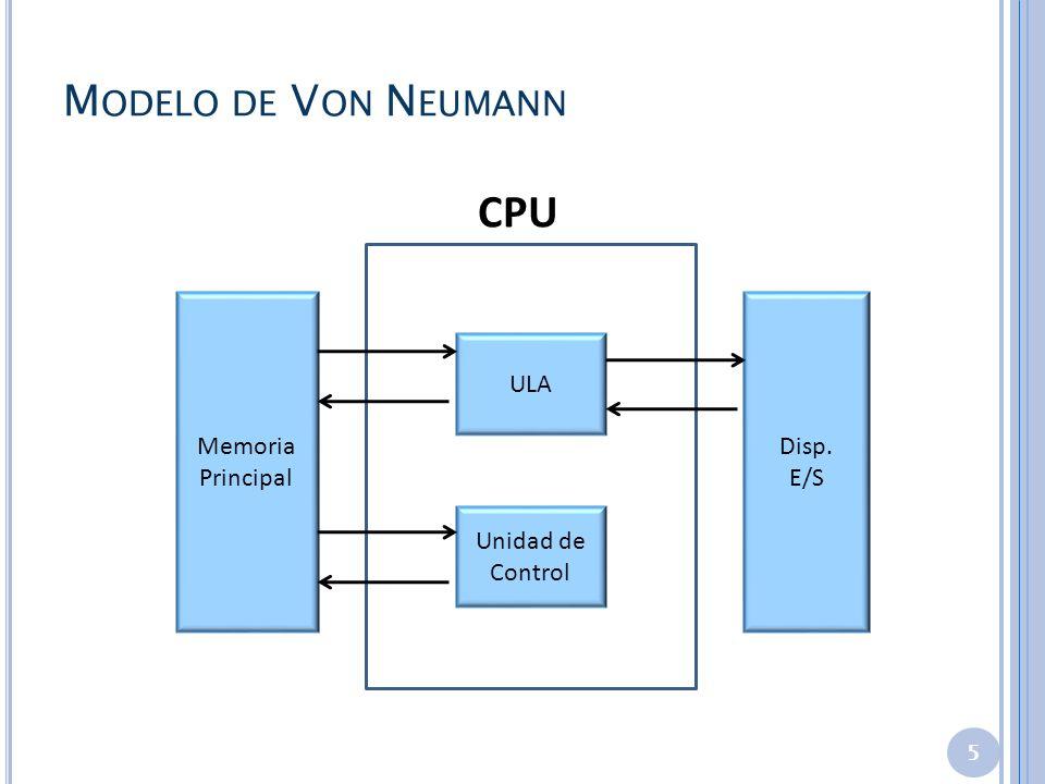 M ODELO DE V ON N EUMANN 5 Memoria Principal Disp. E/S ULA Unidad de Control CPU