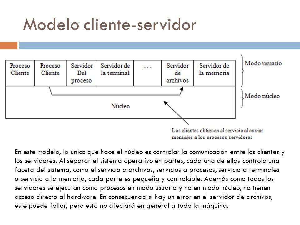 Modelo cliente-servidor En este modelo, lo único que hace el núcleo es controlar la comunicación entre los clientes y los servidores. Al separar el si
