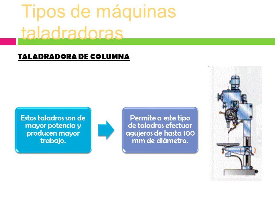 Tipos de máquinas taladradoras TALADRADORA DE COLUMNA Estos taladros son de mayor potencia y producen mayor trabajo. Permite a este tipo de taladros e
