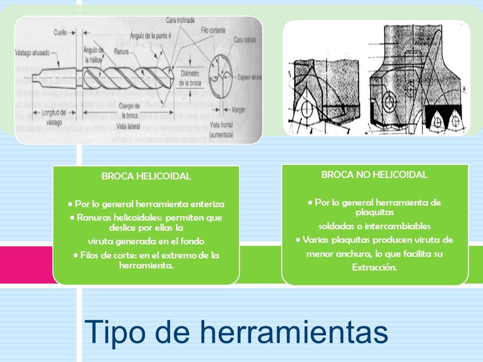 Tipo de herramientas BROCA HELICOIDAL Por lo general herramienta enteriza Ranuras helicoidales: permiten que deslice por ellas la viruta generada en el fondo Filos de corte: en el extremo de la herramienta.