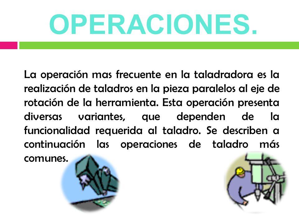 La operación mas frecuente en la taladradora es la realización de taladros en la pieza paralelos al eje de rotación de la herramienta. Esta operación