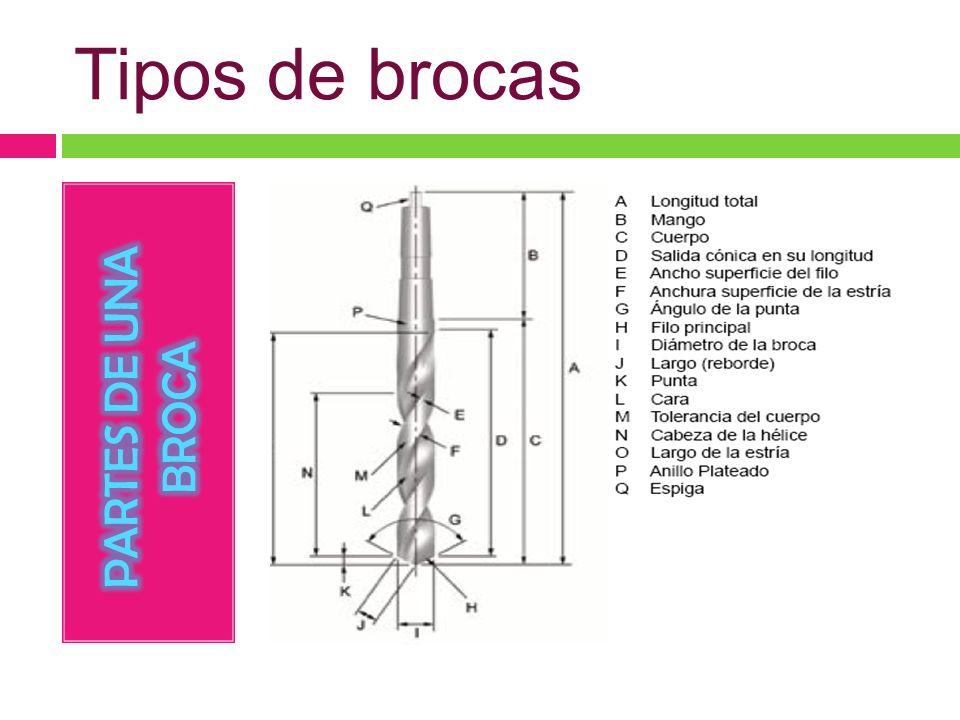 Tipos de brocas