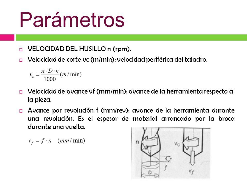 Parámetros VELOCIDAD DEL HUSILLO n (rpm). Velocidad de corte vc (m/min): velocidad periférica del taladro. Velocidad de avance vf (mm/min): avance de