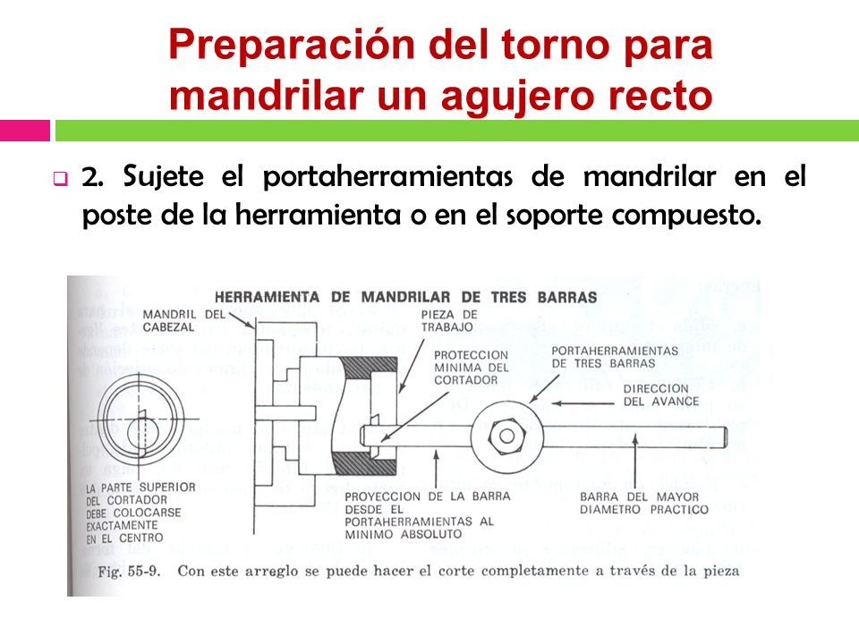 2. Sujete el portaherramientas de mandrilar en el poste de la herramienta o en el soporte compuesto. Preparación del torno para mandrilar un agujero r