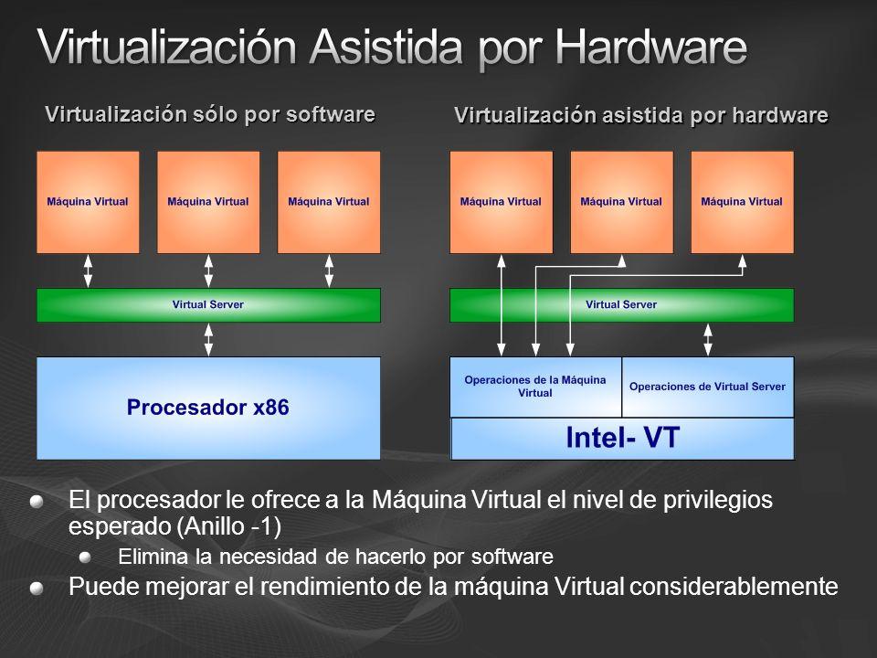 El procesador le ofrece a la Máquina Virtual el nivel de privilegios esperado (Anillo -1) Elimina la necesidad de hacerlo por software Puede mejorar e
