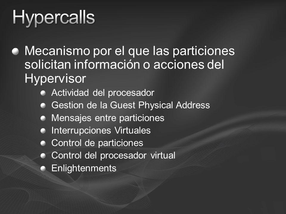 Mecanismo por el que las particiones solicitan información o acciones del Hypervisor Actividad del procesador Gestion de la Guest Physical Address Men