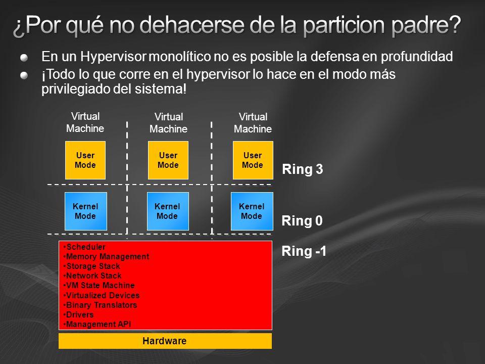 En un Hypervisor monolítico no es posible la defensa en profundidad ¡Todo lo que corre en el hypervisor lo hace en el modo más privilegiado del sistem