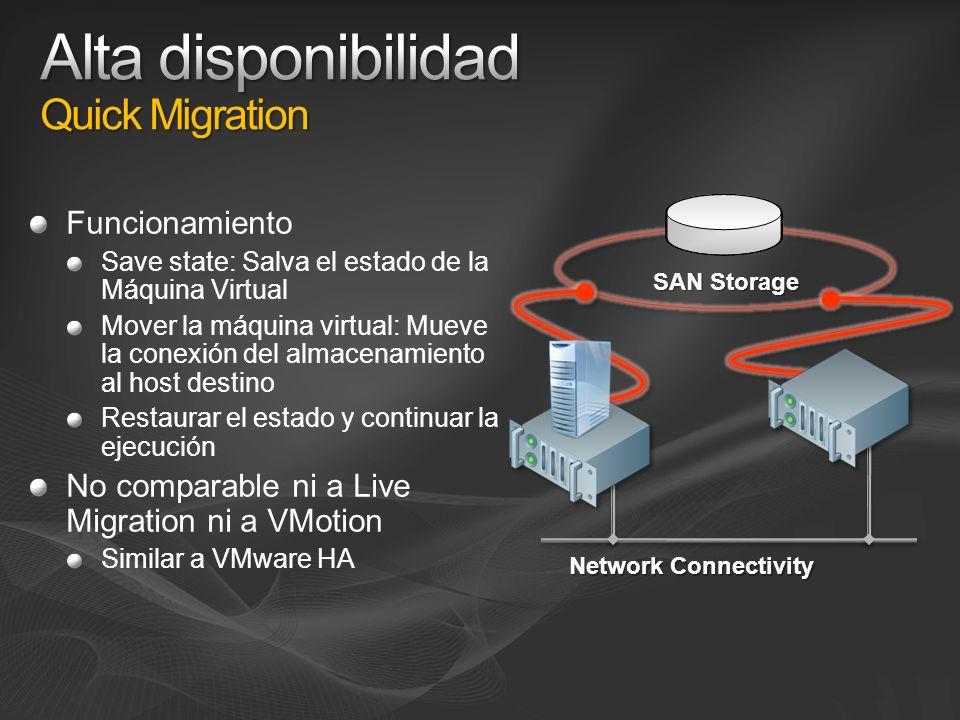 Funcionamiento Save state: Salva el estado de la Máquina Virtual Mover la máquina virtual: Mueve la conexión del almacenamiento al host destino Restau