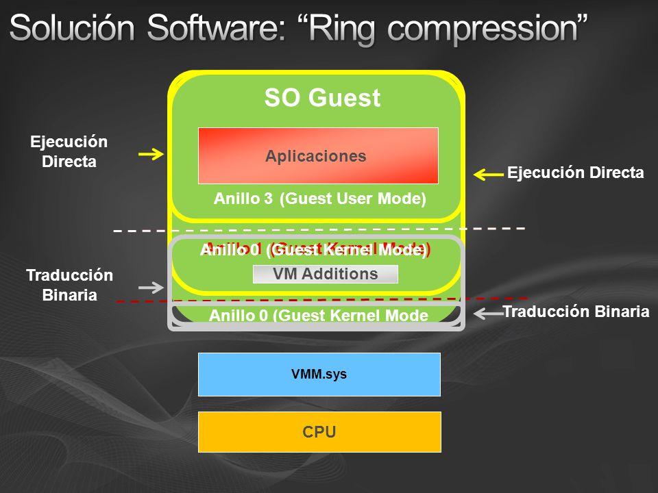 Anillo 0 (Guest Kernel Mode Anillo 1(Guest Kernel Mode) Anillo 3(Guest User Mode) SO Guest VMM.sys Aplicaciones VM Additions CPU Anillo 0(Guest Kernel Mode) Ejecución Directa Traducción Binaria