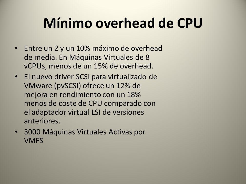 Mínimo overhead de CPU Entre un 2 y un 10% máximo de overhead de media. En Máquinas Virtuales de 8 vCPUs, menos de un 15% de overhead. El nuevo driver