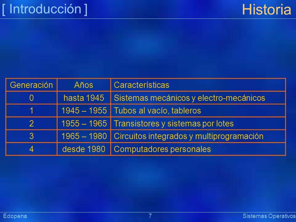 [ Introducción ] Präsentat ion Edopena 7 Sistemas Operativos Historia GeneraciónAñosCaracterísticas 0hasta 1945Sistemas mecánicos y electro-mecánicos