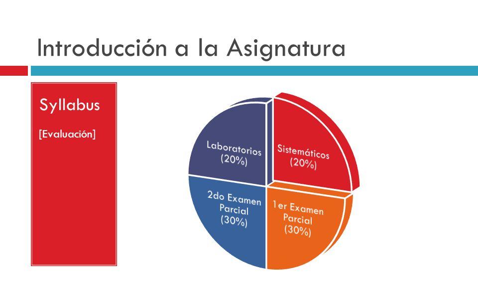 Introducción a la Asignatura Syllabus [Evaluación]