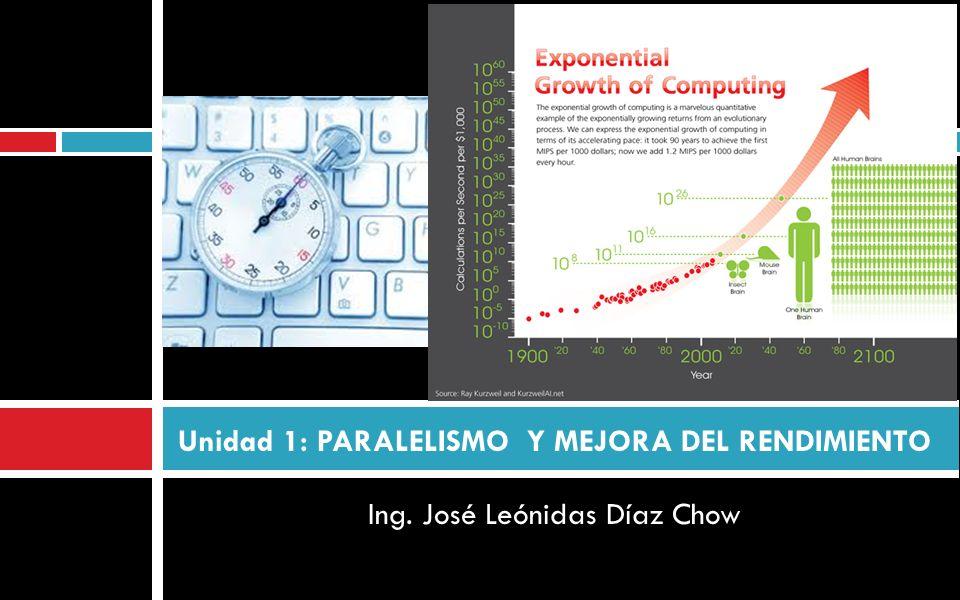 Ing. José Leónidas Díaz Chow Unidad 1: PARALELISMO Y MEJORA DEL RENDIMIENTO