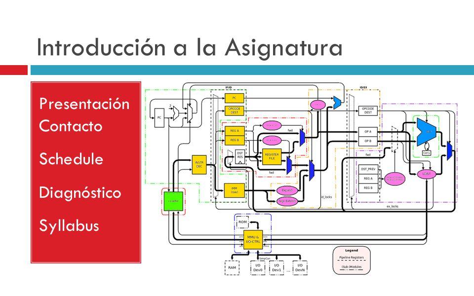 Introducción a la Asignatura Presentación Contacto Schedule Diagnóstico Syllabus