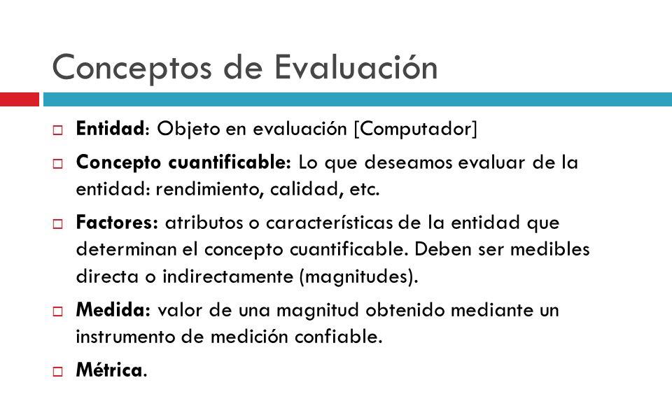 Conceptos de Evaluación Entidad: Objeto en evaluación [Computador] Concepto cuantificable: Lo que deseamos evaluar de la entidad: rendimiento, calidad