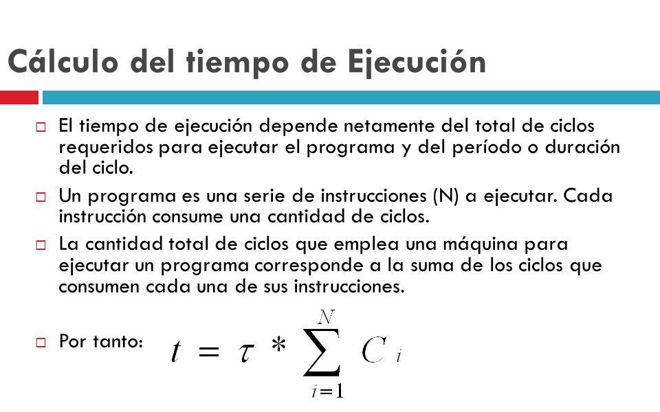 Cálculo del tiempo de Ejecución El tiempo de ejecución depende netamente del total de ciclos requeridos para ejecutar el programa y del período o dura