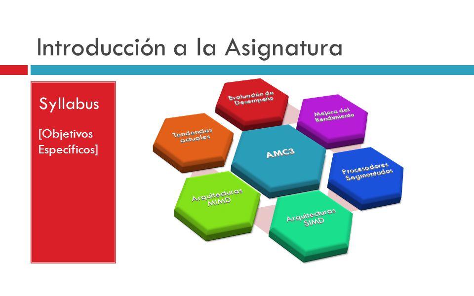 Introducción a la Asignatura Syllabus [Objetivos Específicos]
