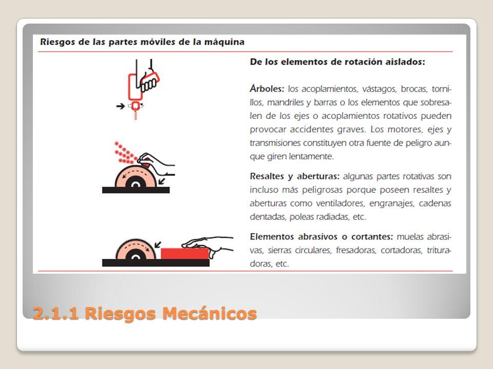 2.1.1 Riesgos Mecánicos