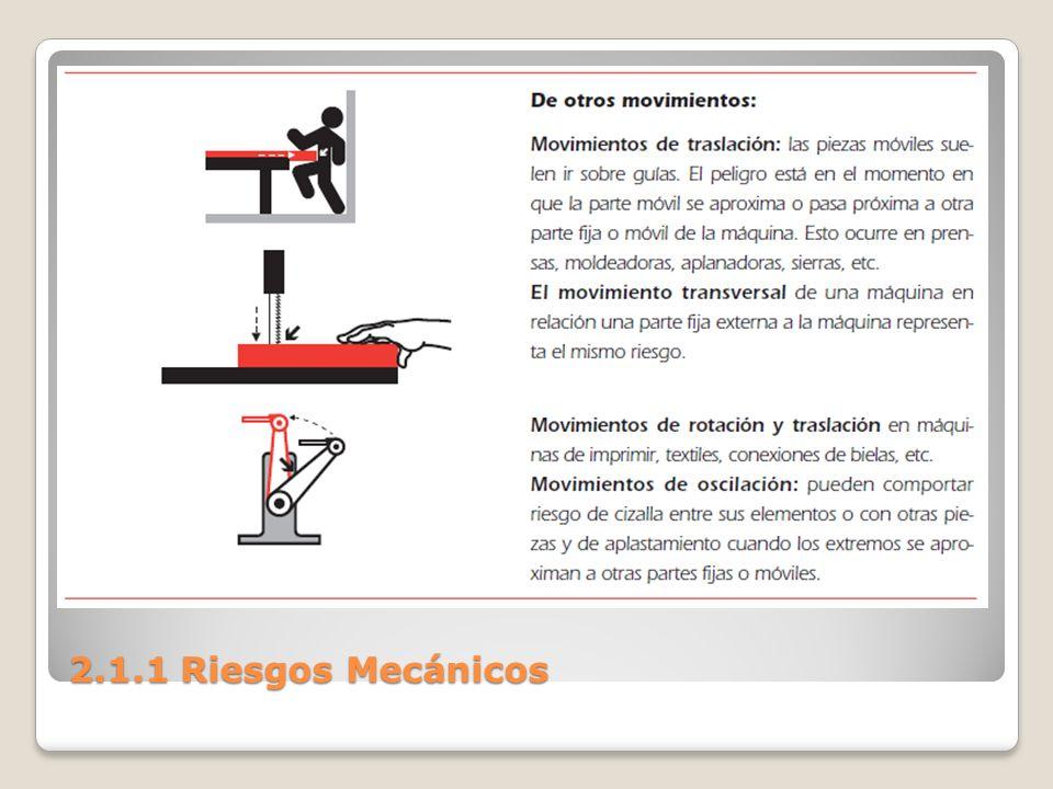 2.1.1 Riesgos Mecánicos 2.En los materiales utilizados.