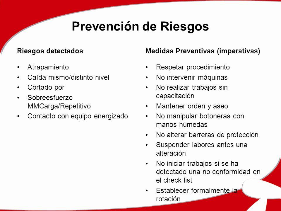 Prevención de Riesgos Riesgos detectados Atrapamiento Caída mismo/distinto nivel Cortado por Sobreesfuerzo MMCarga/Repetitivo Contacto con equipo ener