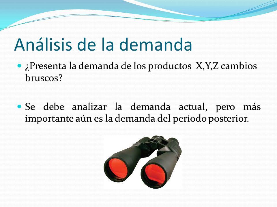 Análisis de la demanda ¿Presenta la demanda de los productos X,Y,Z cambios bruscos? Se debe analizar la demanda actual, pero más importante aún es la