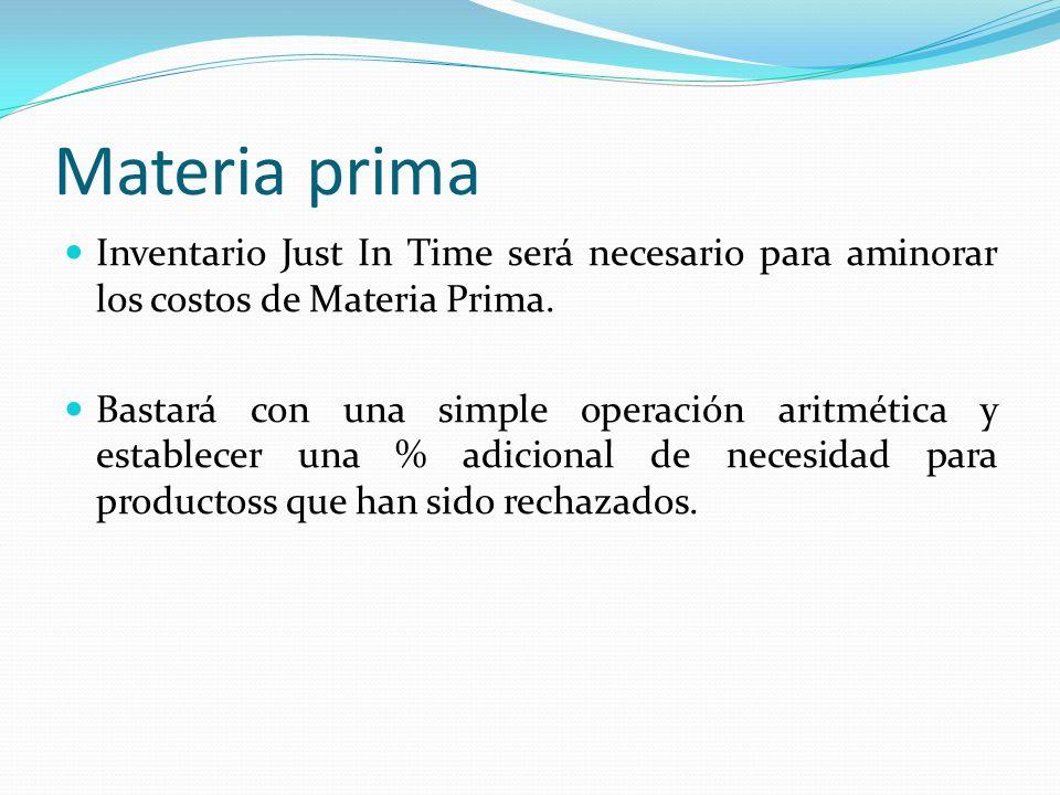 Materia prima Inventario Just In Time será necesario para aminorar los costos de Materia Prima. Bastará con una simple operación aritmética y establec