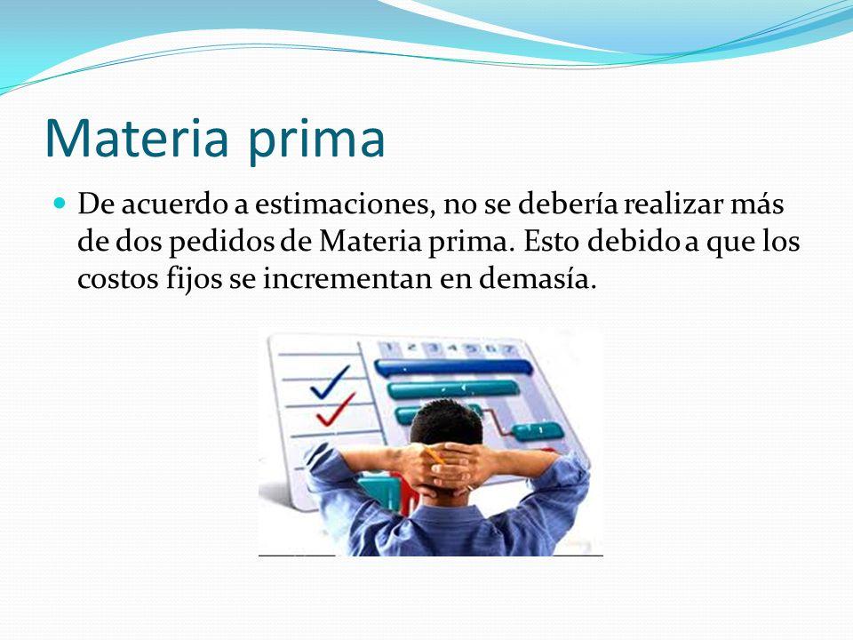 Materia prima De acuerdo a estimaciones, no se debería realizar más de dos pedidos de Materia prima. Esto debido a que los costos fijos se incrementan