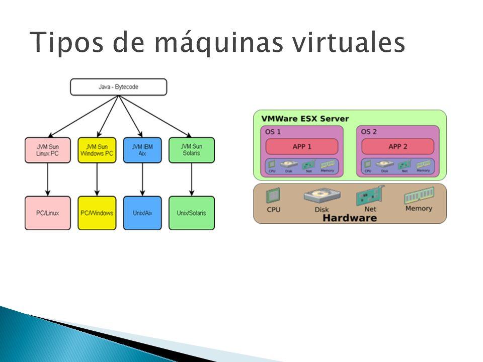 Varios sistemas operativos distintos pueden coexistir sobre la misma computadora, en sólido aislamiento el uno del otro, por ejemplo para probar un sistema operativo nuevo sin necesidad de instalarlo directamente.