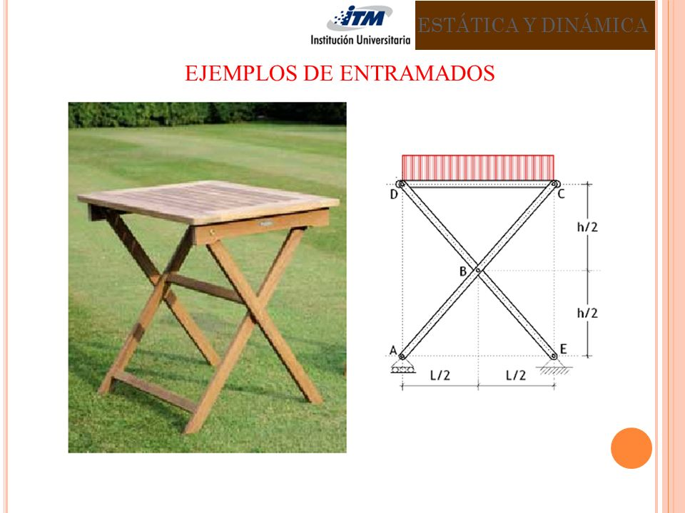 ESTÁTICA Y DINÁMICA EJEMPLOS DE ENTRAMADOS