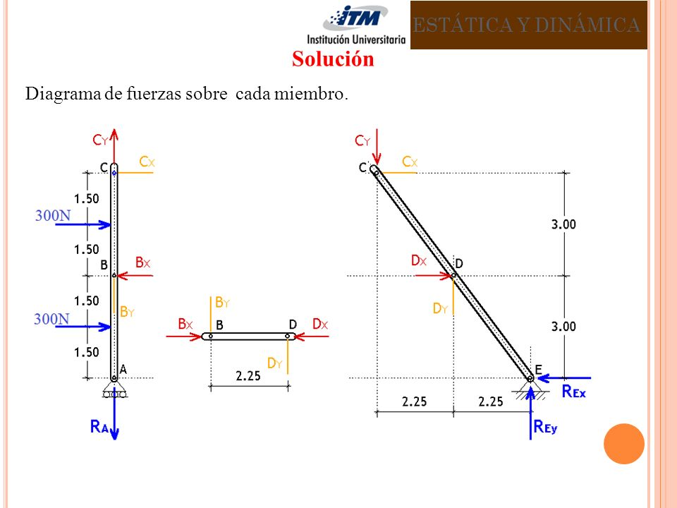 Diagrama de fuerzas sobre cada miembro. ESTÁTICA Y DINÁMICA Solución
