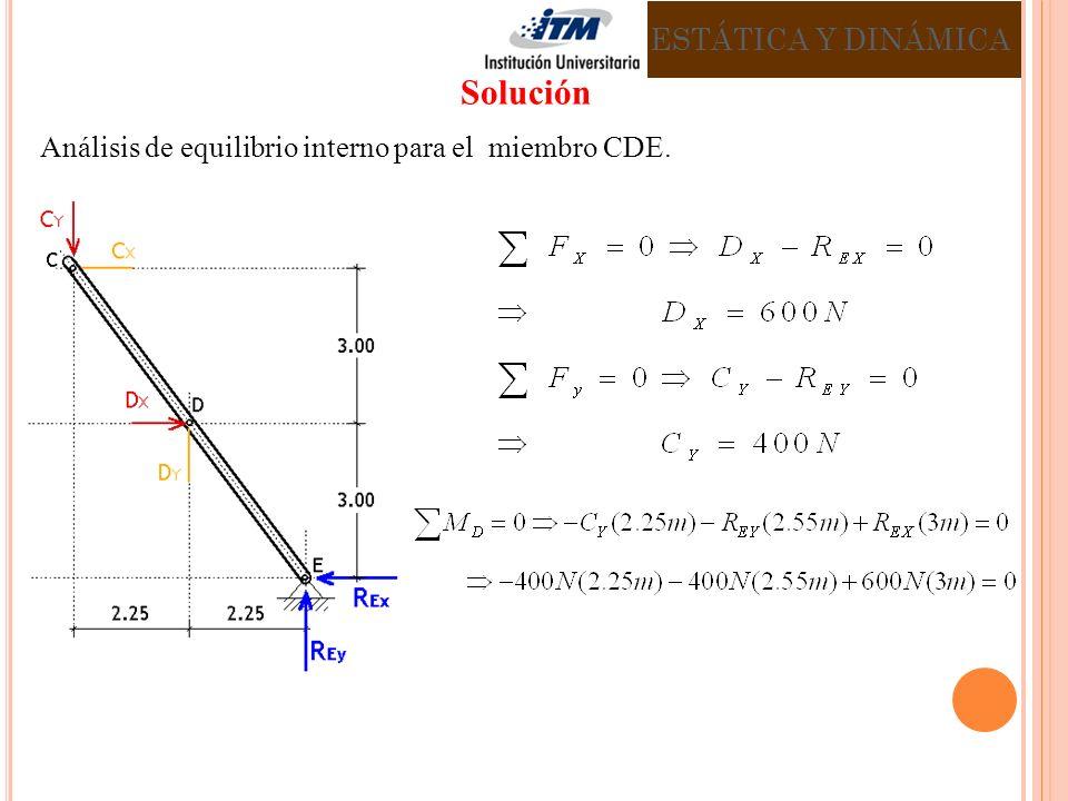 Análisis de equilibrio interno para el miembro CDE. ESTÁTICA Y DINÁMICA Solución